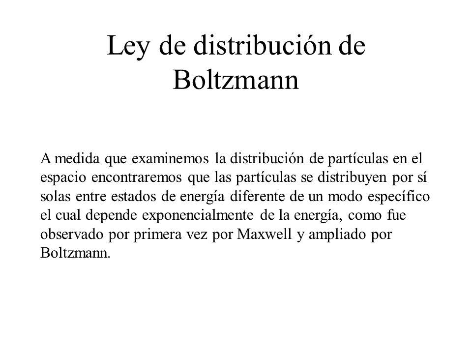 Ley de distribución de Boltzmann