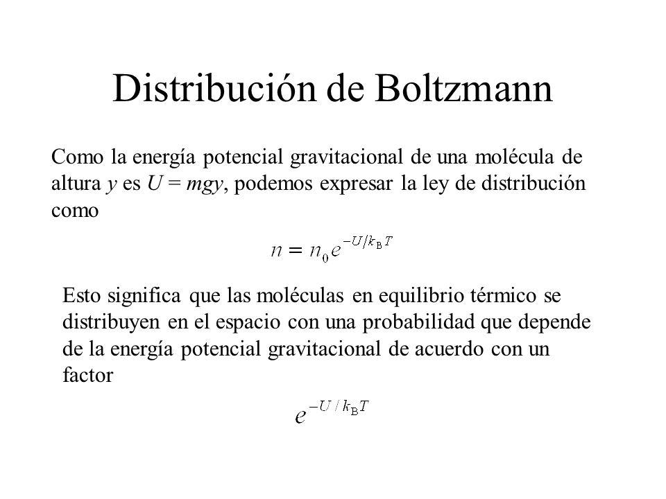 Distribución de Boltzmann