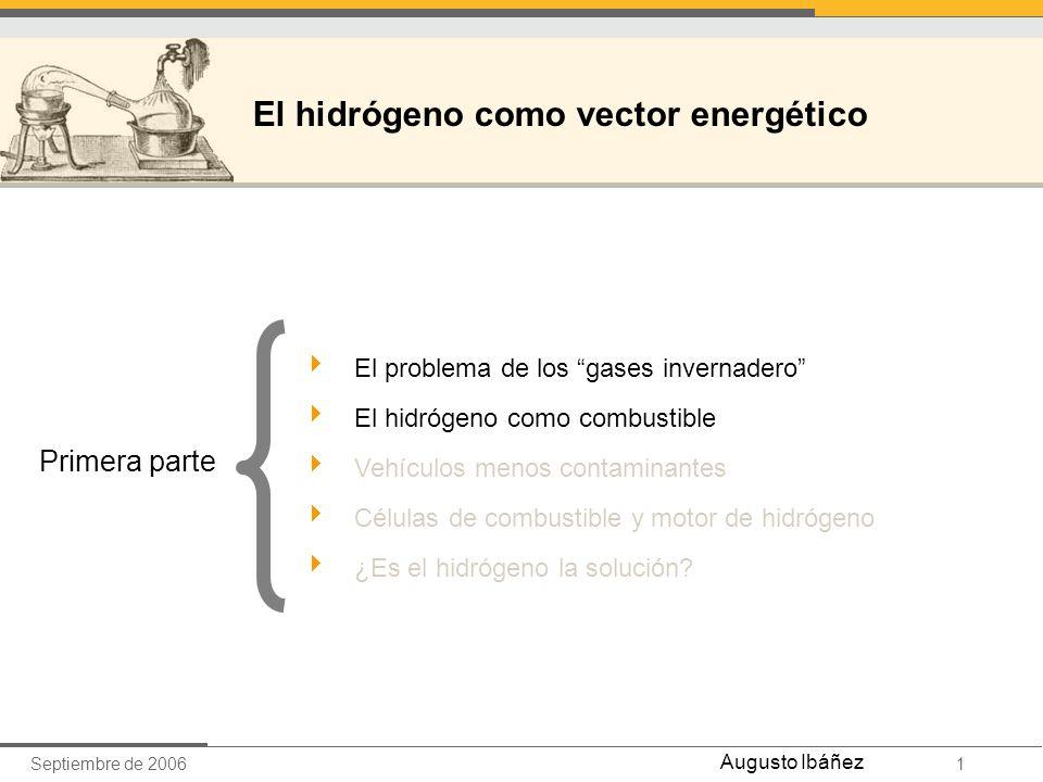 El hidrógeno como vector energético