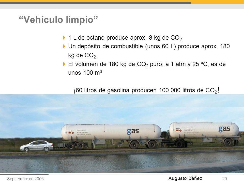 ¡60 litros de gasolina producen 100.000 litros de CO2!
