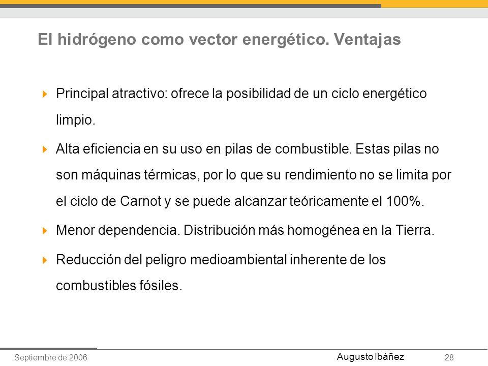 El hidrógeno como vector energético. Ventajas