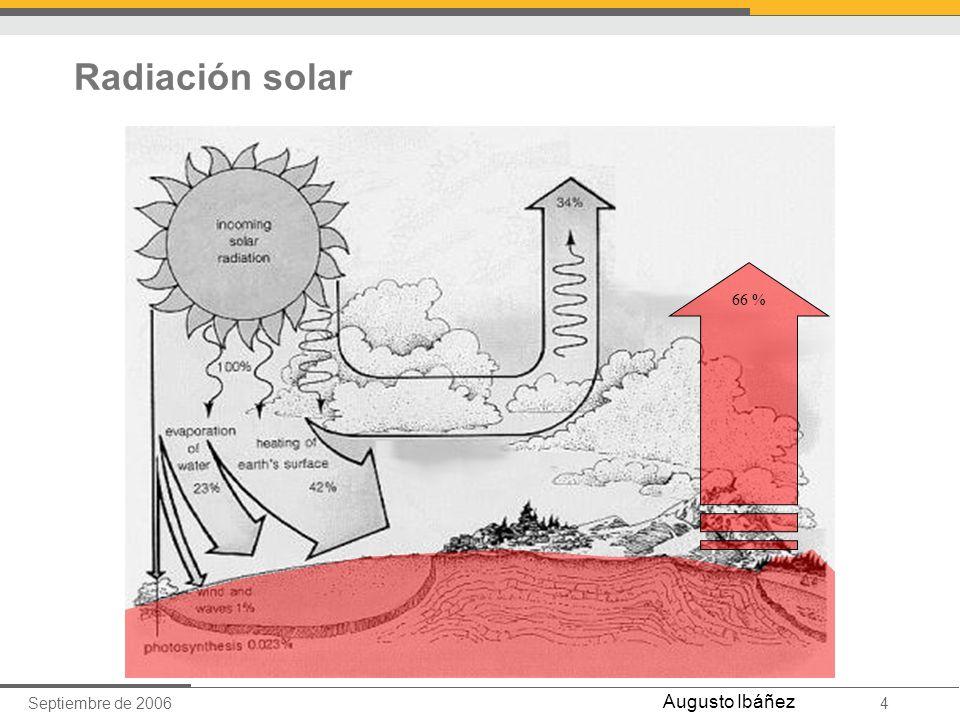 Radiación solar 66 %