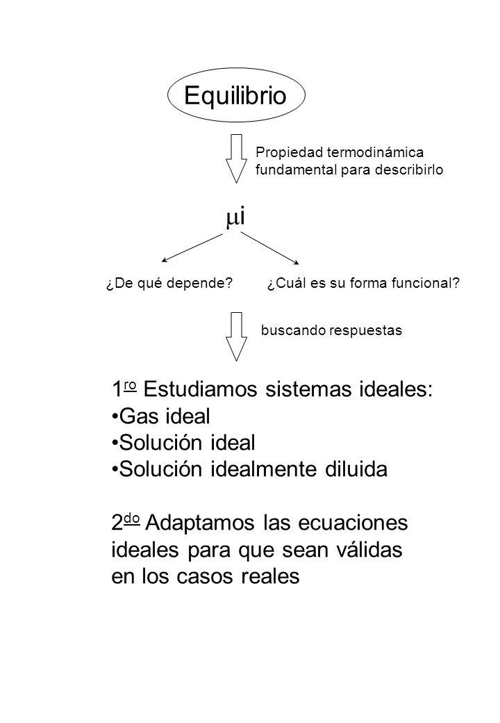 Equilibrio mi 1ro Estudiamos sistemas ideales: Gas ideal