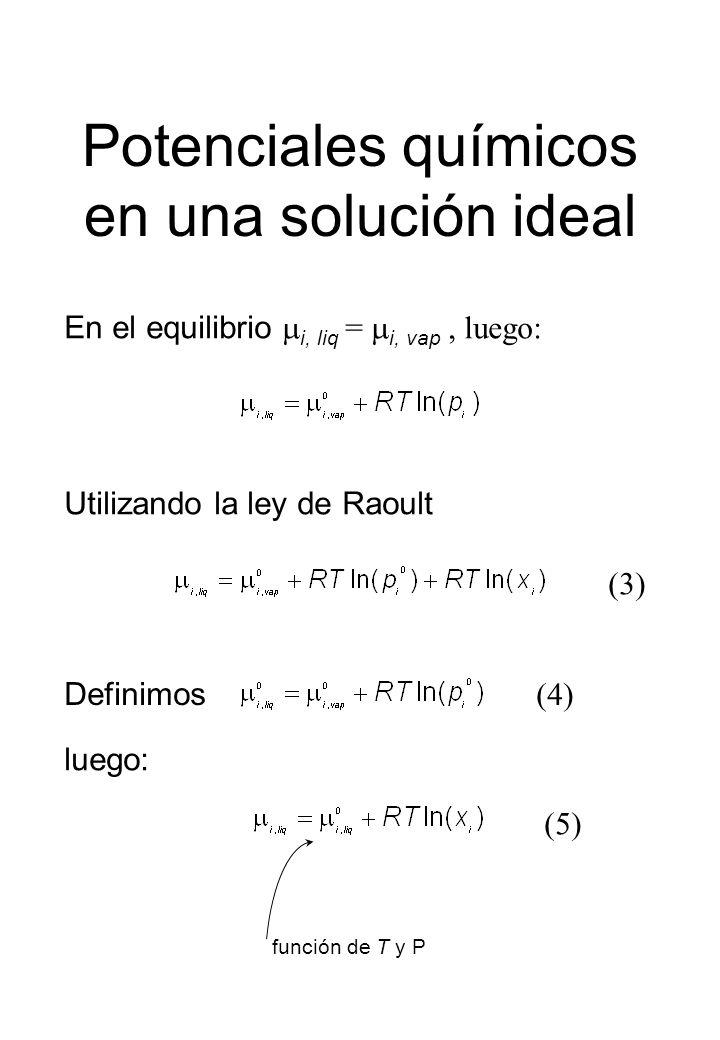 Potenciales químicos en una solución ideal