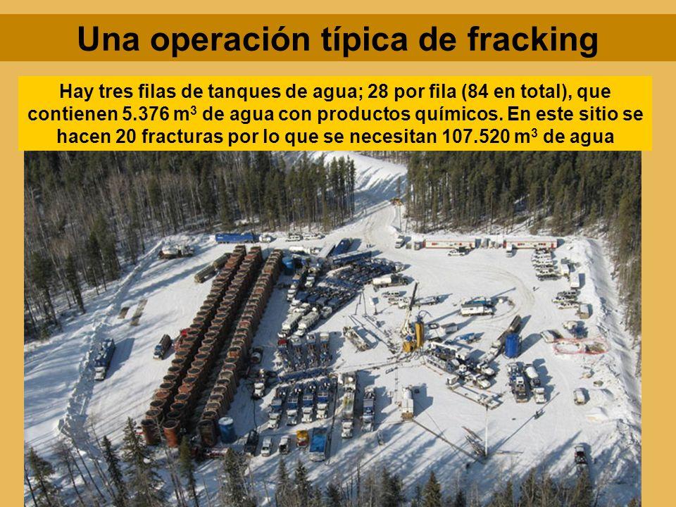 Una operación típica de fracking