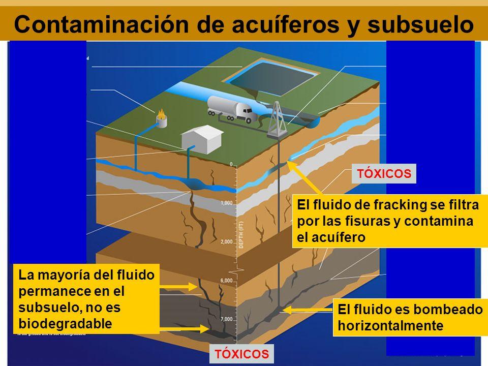 Contaminación de acuíferos y subsuelo