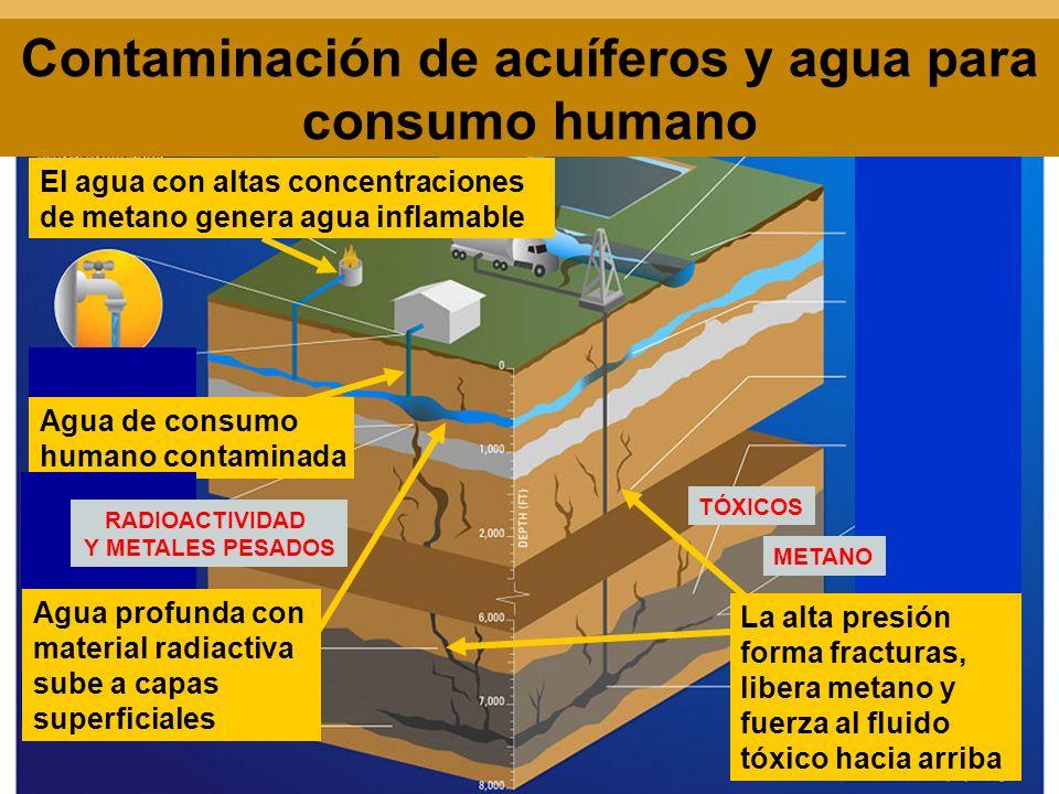 Contaminación de acuíferos y agua para consumo humano