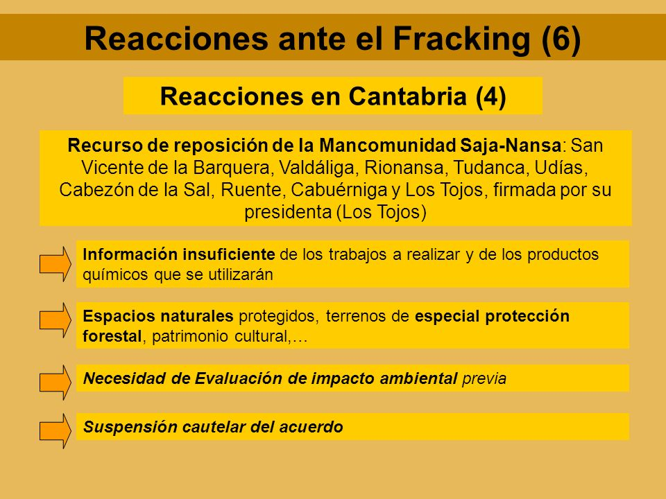 Reacciones ante el Fracking (6) Reacciones en Cantabria (4)
