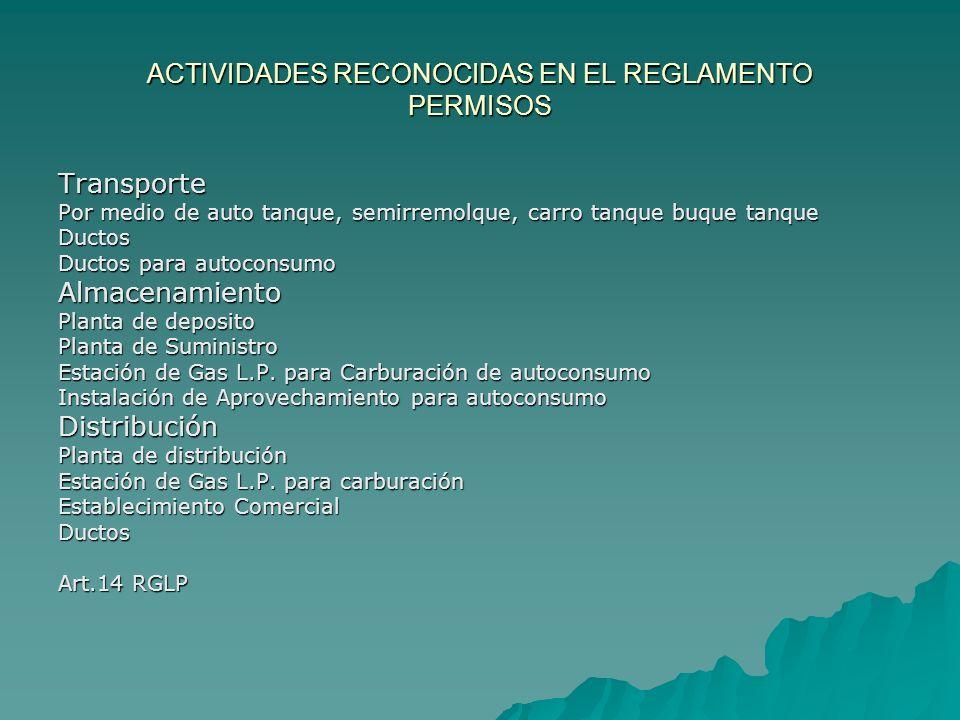 ACTIVIDADES RECONOCIDAS EN EL REGLAMENTO PERMISOS