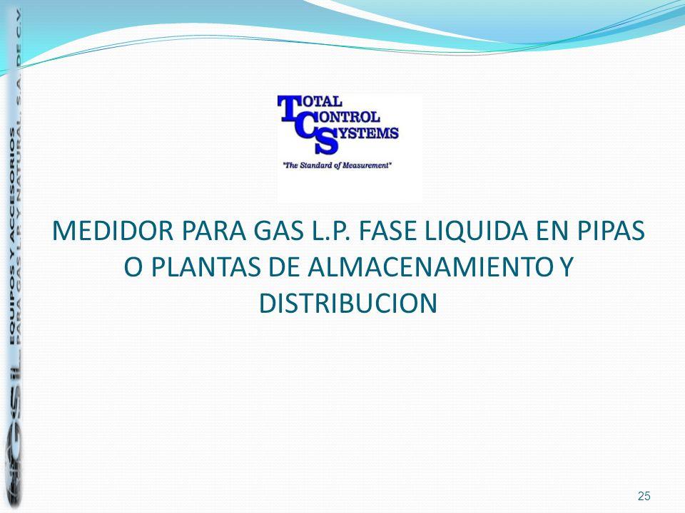 MEDIDOR PARA GAS L.P. FASE LIQUIDA EN PIPAS O PLANTAS DE ALMACENAMIENTO Y DISTRIBUCION