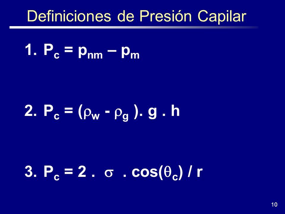 Definiciones de Presión Capilar