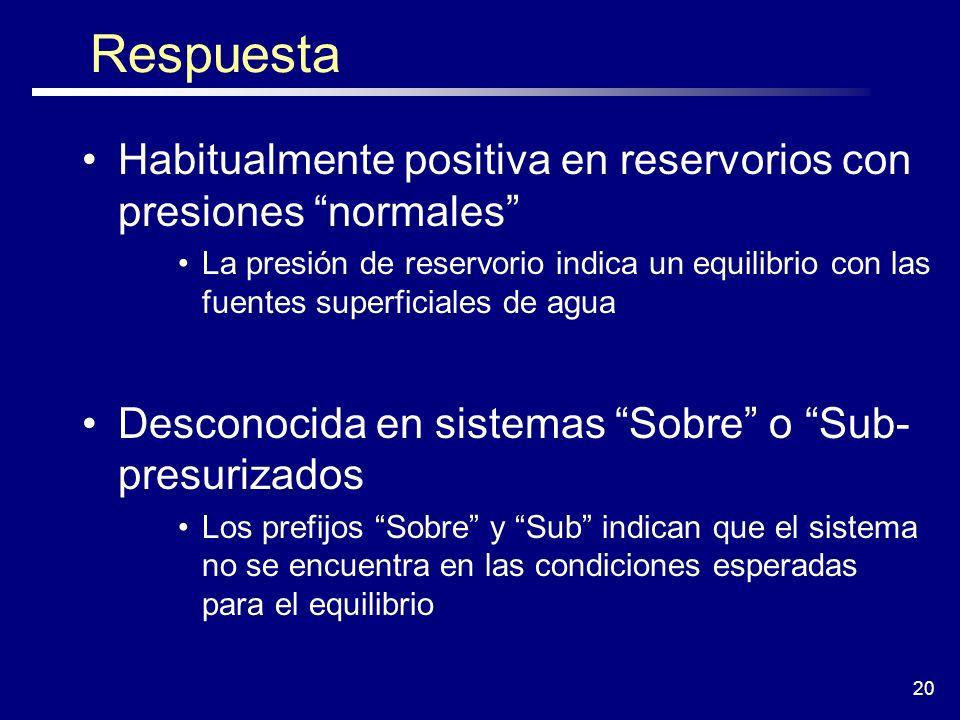 Respuesta Habitualmente positiva en reservorios con presiones normales
