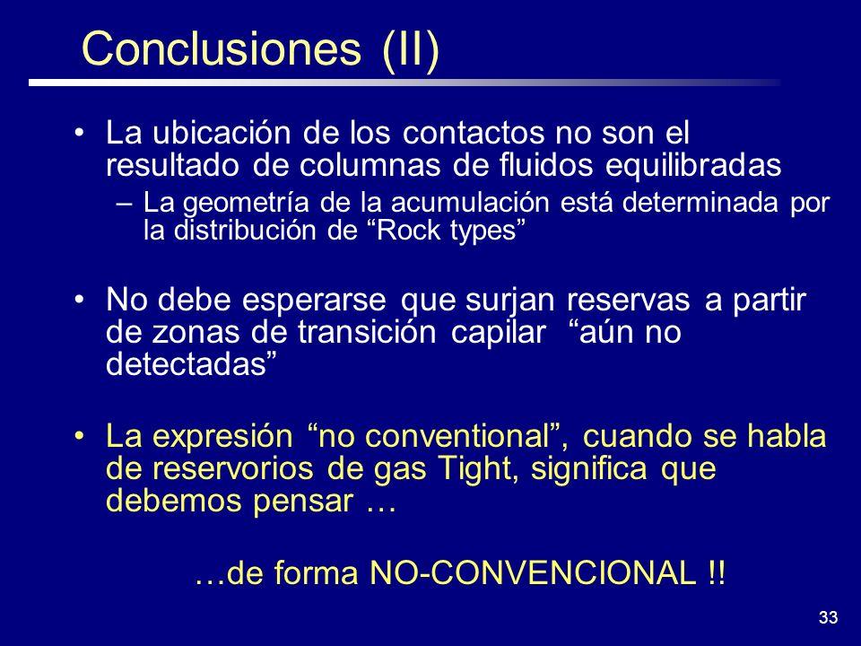 …de forma NO-CONVENCIONAL !!