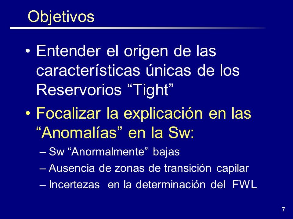 Focalizar la explicación en las Anomalías en la Sw: