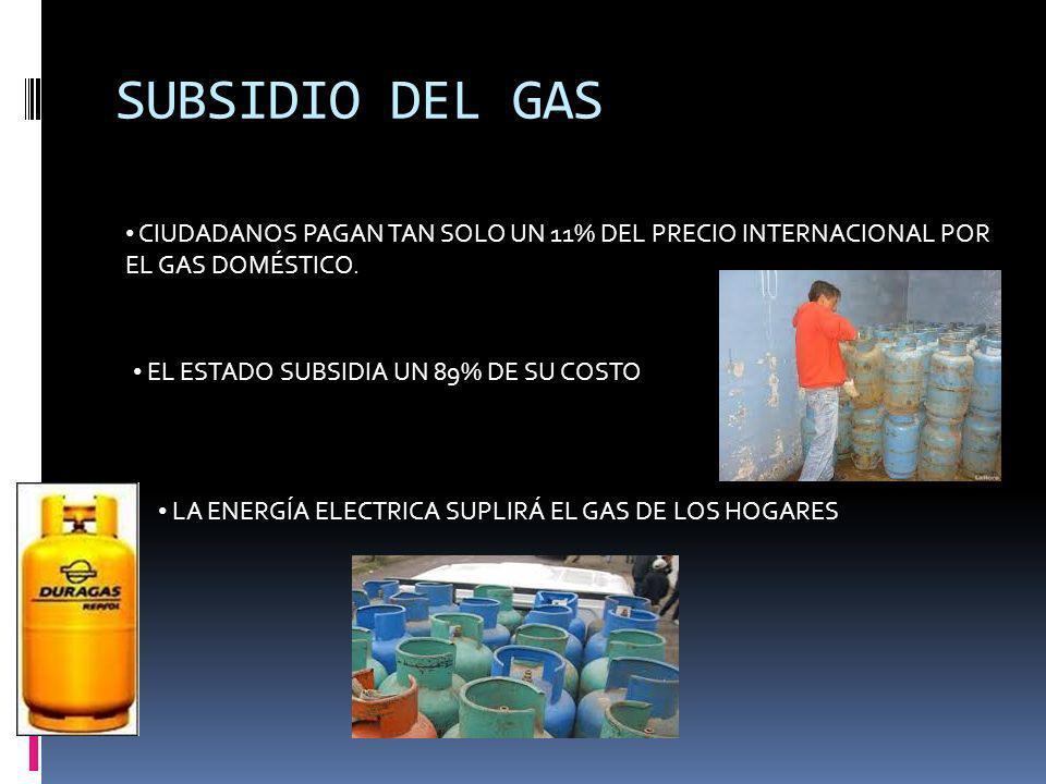SUBSIDIO DEL GAS CIUDADANOS PAGAN TAN SOLO UN 11% DEL PRECIO INTERNACIONAL POR. EL GAS DOMÉSTICO. EL ESTADO SUBSIDIA UN 89% DE SU COSTO.
