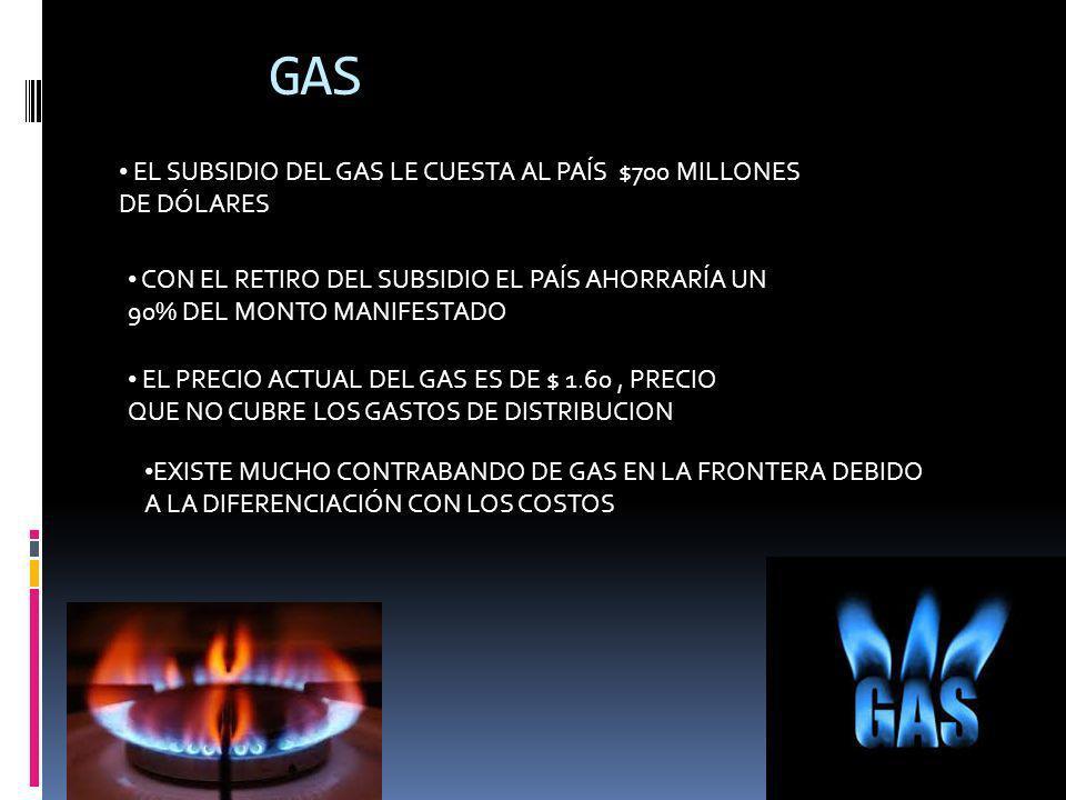GAS EL SUBSIDIO DEL GAS LE CUESTA AL PAÍS $700 MILLONES DE DÓLARES