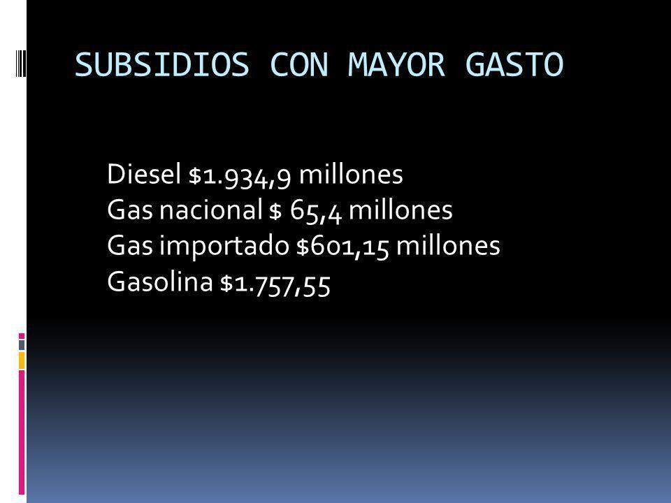 SUBSIDIOS CON MAYOR GASTO
