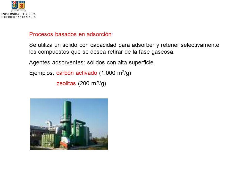 Procesos basados en adsorción: