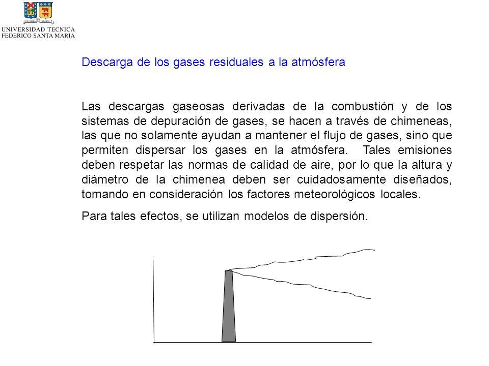 Descarga de los gases residuales a la atmósfera