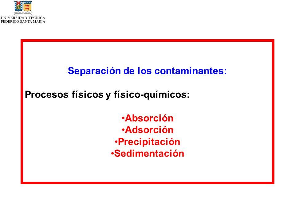 Separación de los contaminantes: