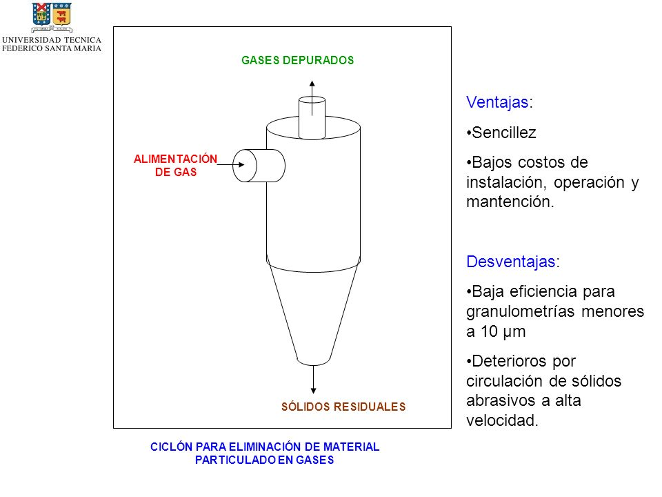 CICLÓN PARA ELIMINACIÓN DE MATERIAL PARTICULADO EN GASES