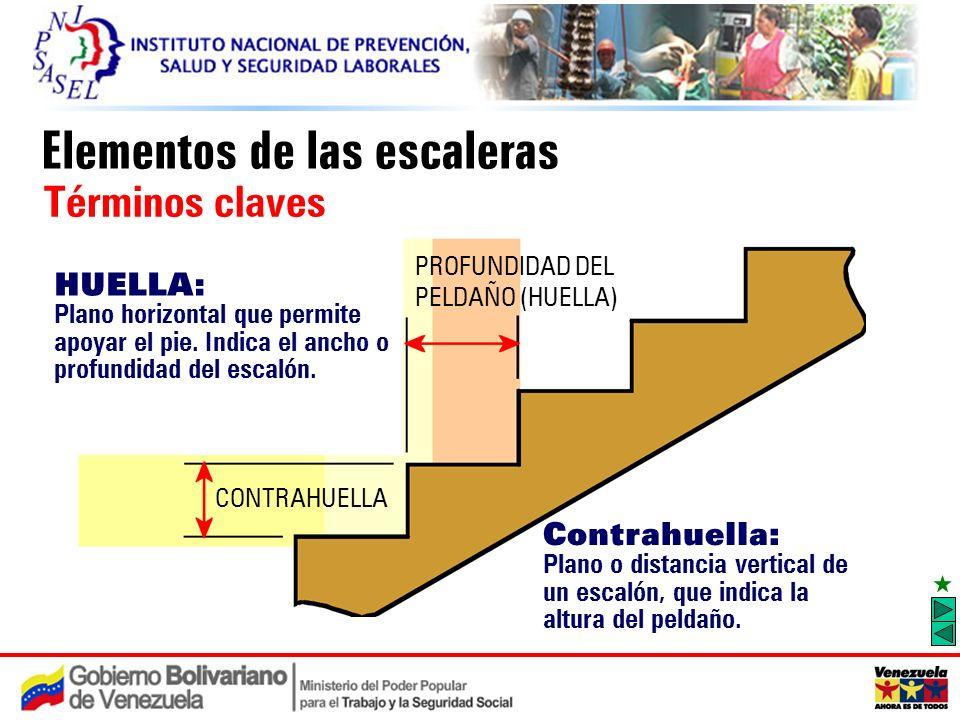 Medidas de prevenci n de caidas en el uso de escaleras for Contrahuella escalera