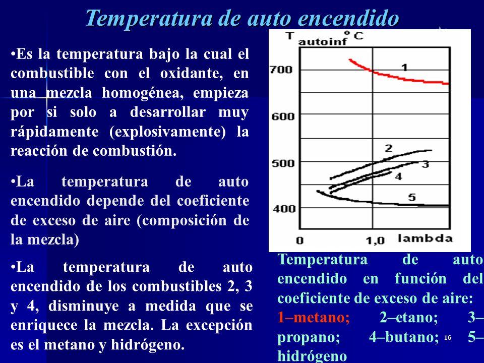 Temperatura de auto encendido