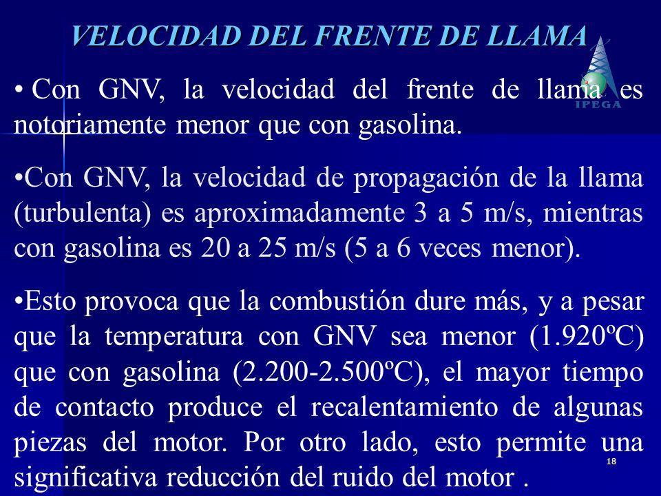 VELOCIDAD DEL FRENTE DE LLAMA
