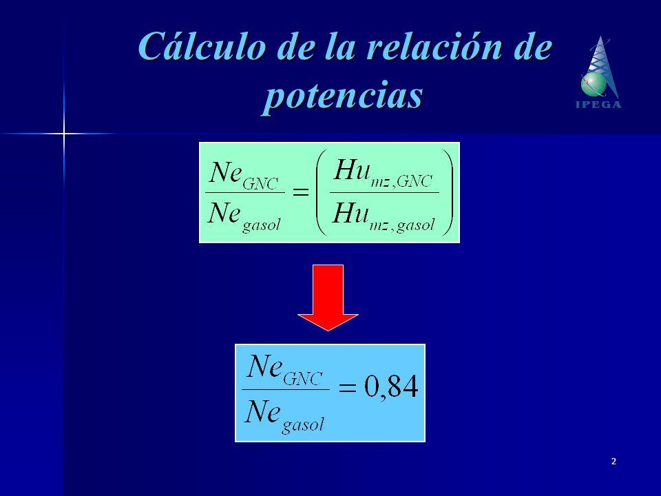 Cálculo de la relación de potencias