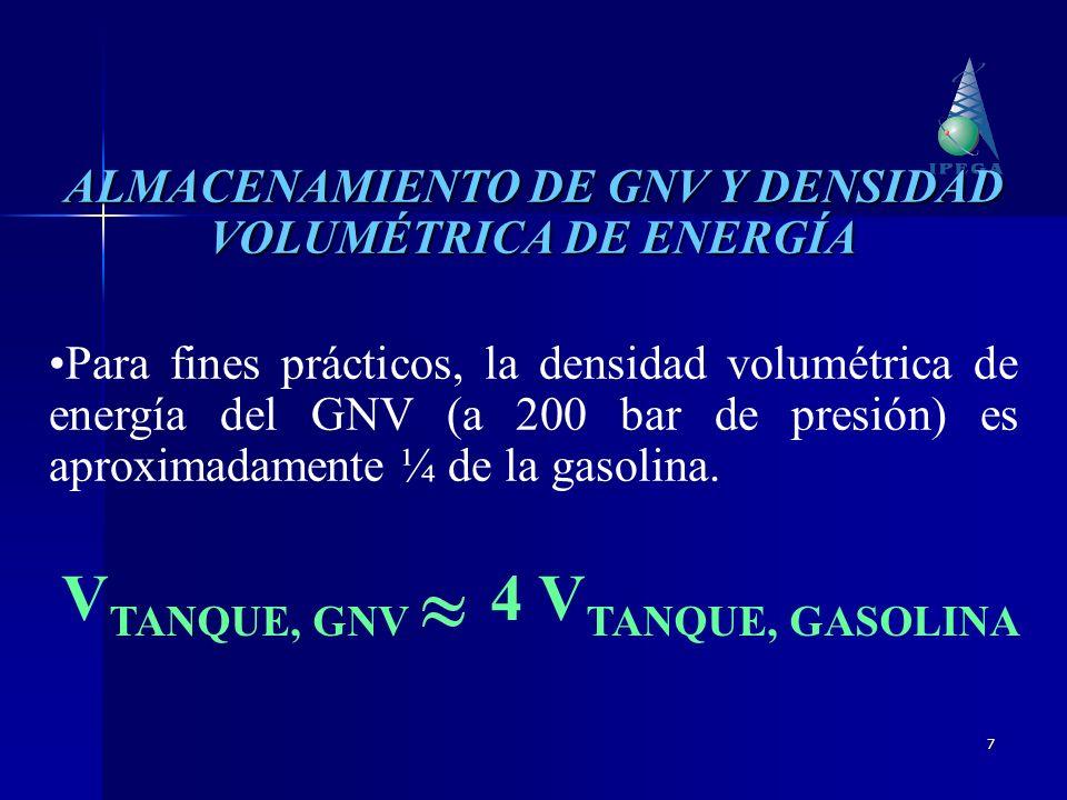 ALMACENAMIENTO DE GNV Y DENSIDAD VOLUMÉTRICA DE ENERGÍA