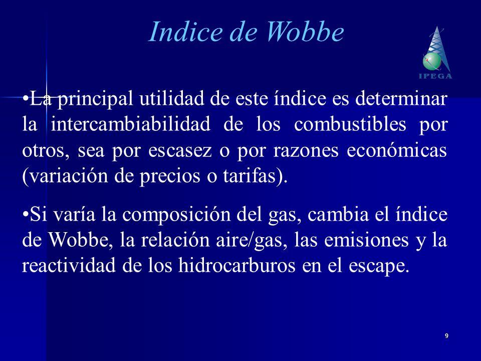 Indice de Wobbe