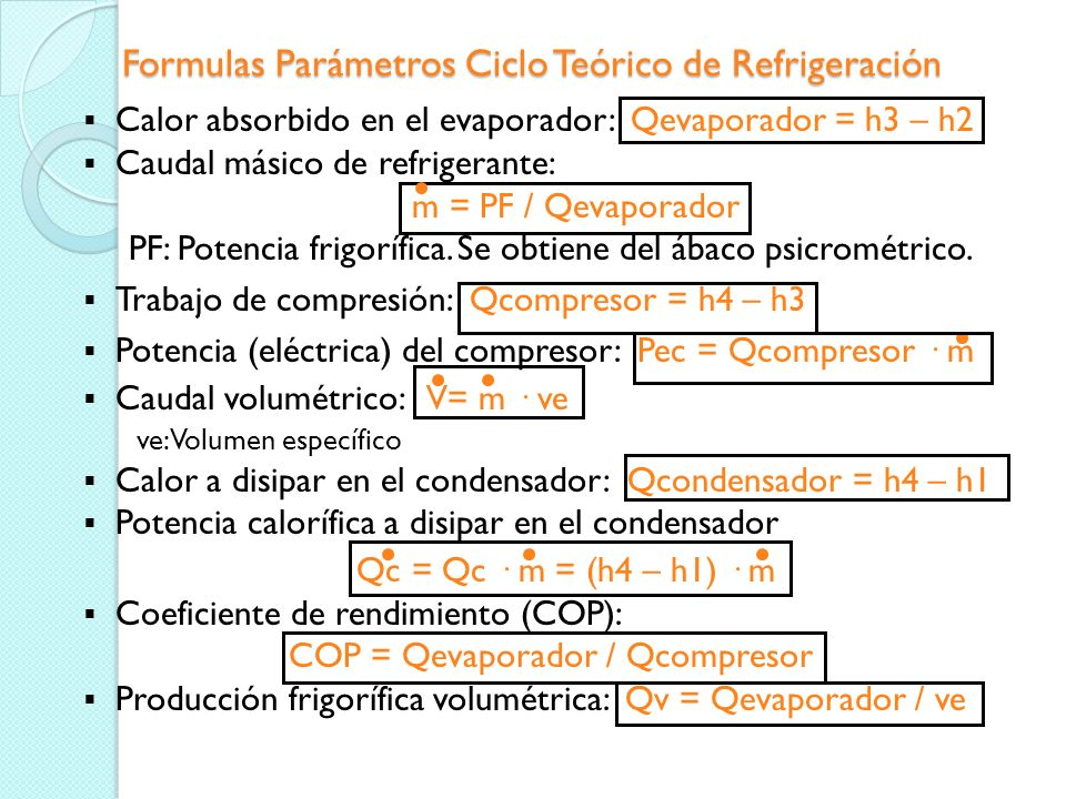 Formulas Parámetros Ciclo Teórico de Refrigeración
