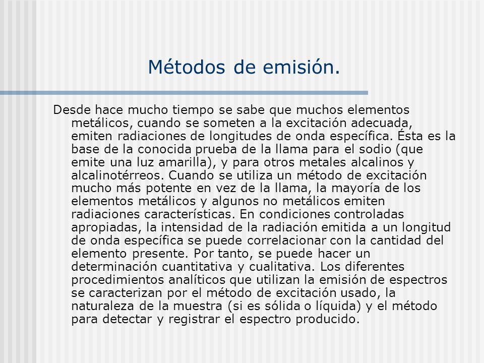 Métodos de emisión.