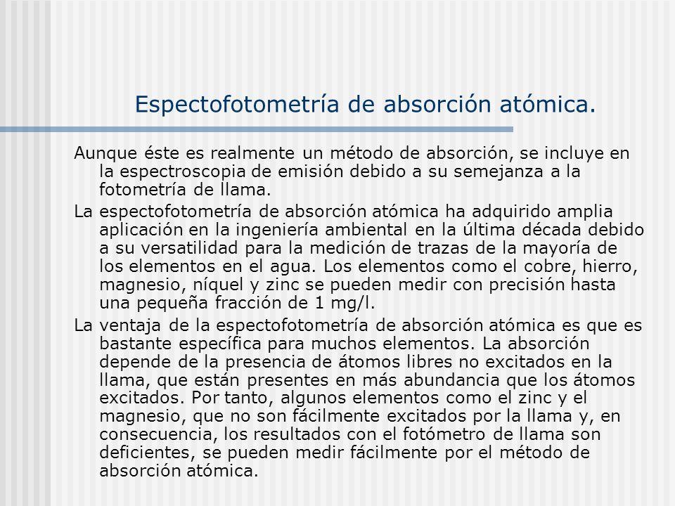Espectofotometría de absorción atómica.