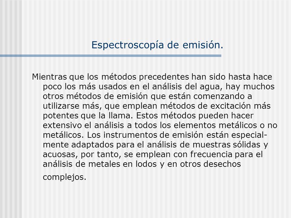 Espectroscopía de emisión.