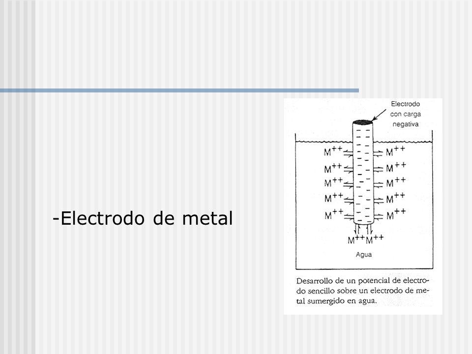-Electrodo de metal
