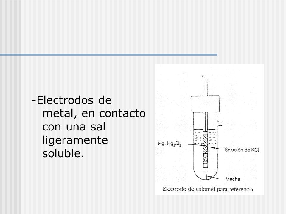 -Electrodos de metal, en contacto con una sal ligeramente soluble.