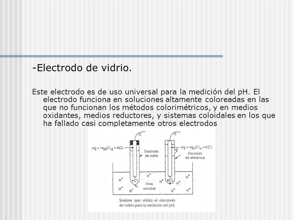 -Electrodo de vidrio.