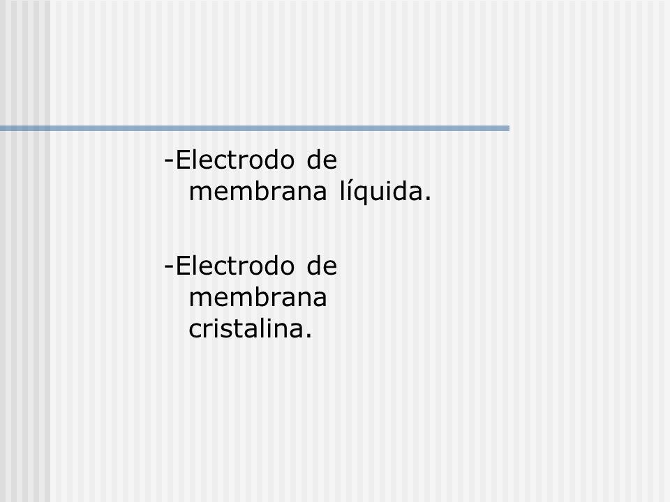 -Electrodo de membrana líquida.