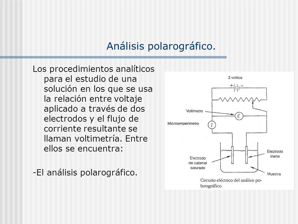 Análisis polarográfico.