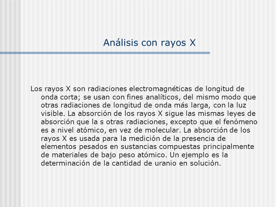 Análisis con rayos X