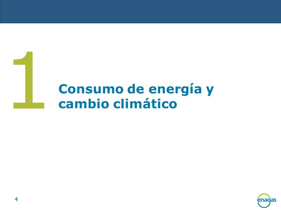 1 Consumo de energía y cambio climático