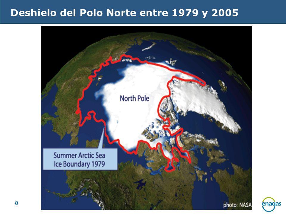 Deshielo del Polo Norte entre 1979 y 2005
