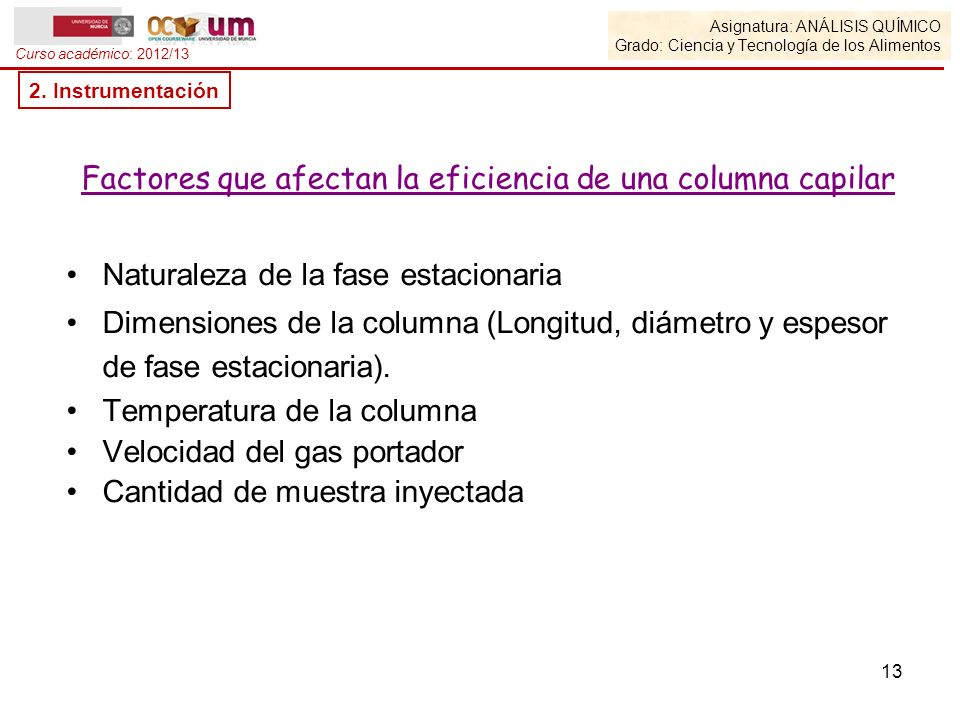 Factores que afectan la eficiencia de una columna capilar