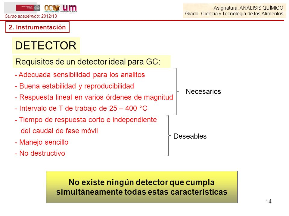 DETECTOR Requisitos de un detector ideal para GC: