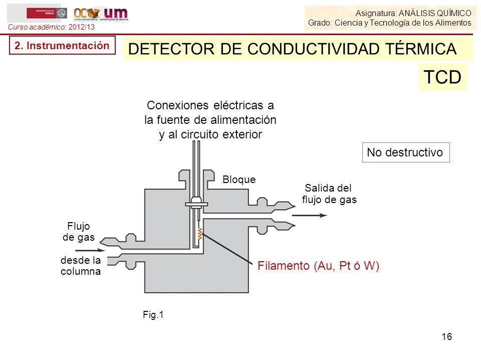 TCD DETECTOR DE CONDUCTIVIDAD TÉRMICA Conexiones eléctricas a