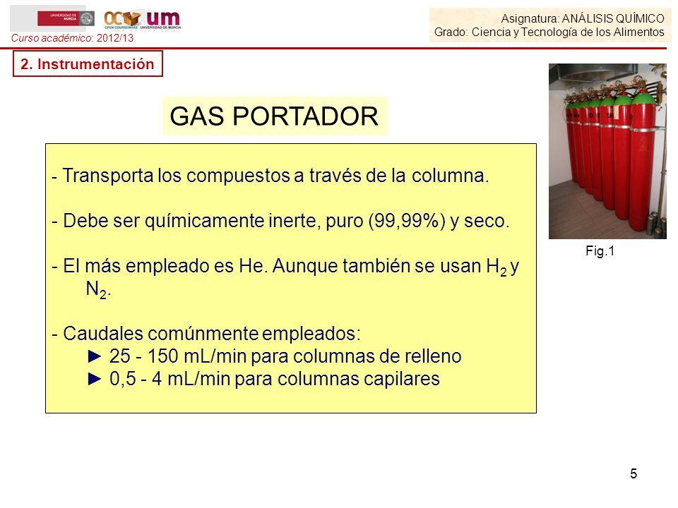 GAS PORTADOR Debe ser químicamente inerte, puro (99,99%) y seco.