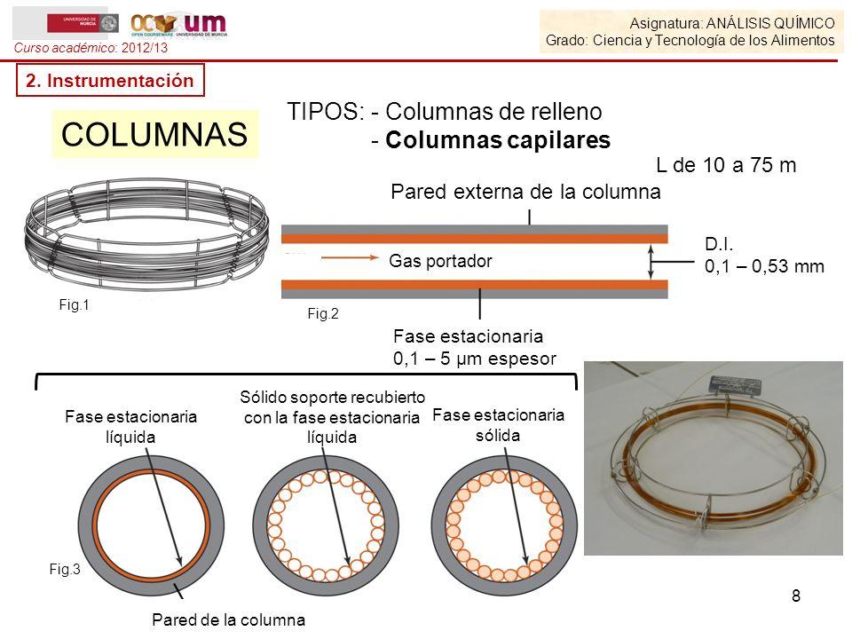 COLUMNAS TIPOS: - Columnas de relleno - Columnas capilares