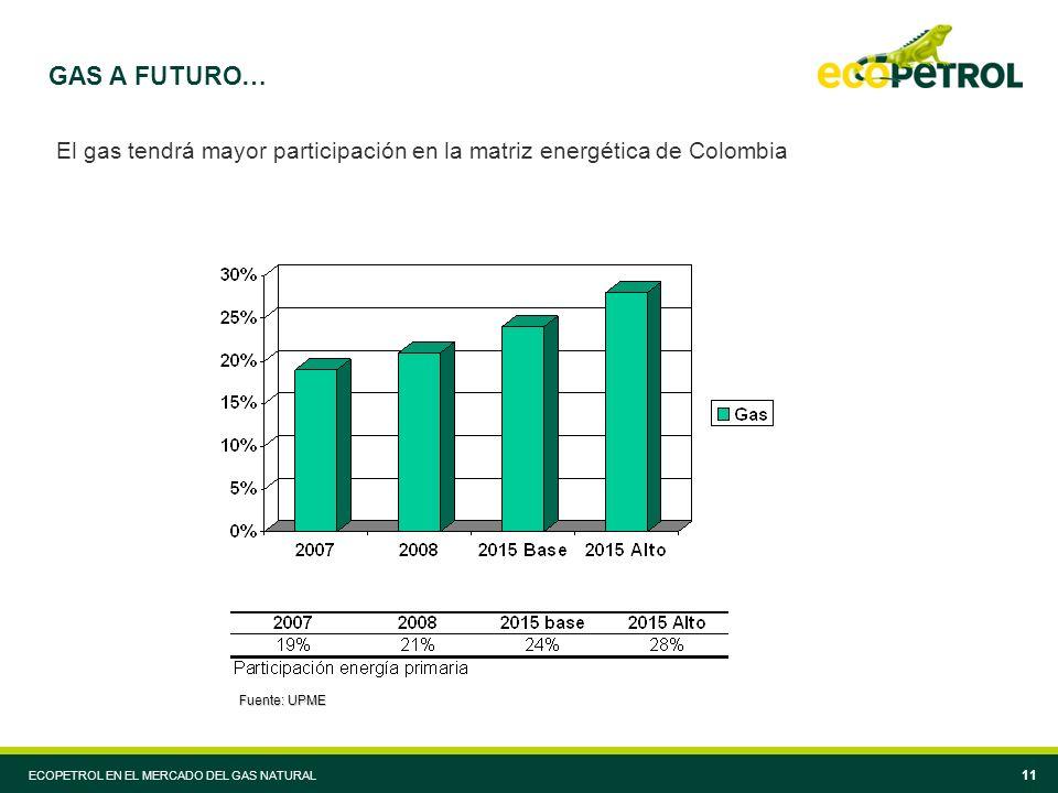 El gas tendrá mayor participación en la matriz energética de Colombia