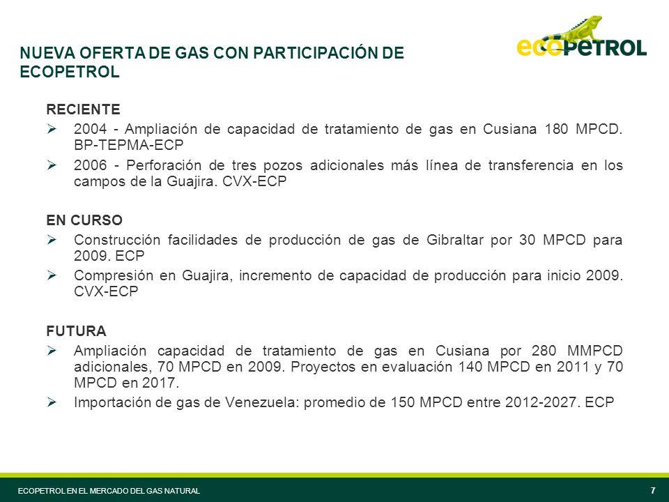 NUEVA OFERTA DE GAS CON PARTICIPACIÓN DE ECOPETROL
